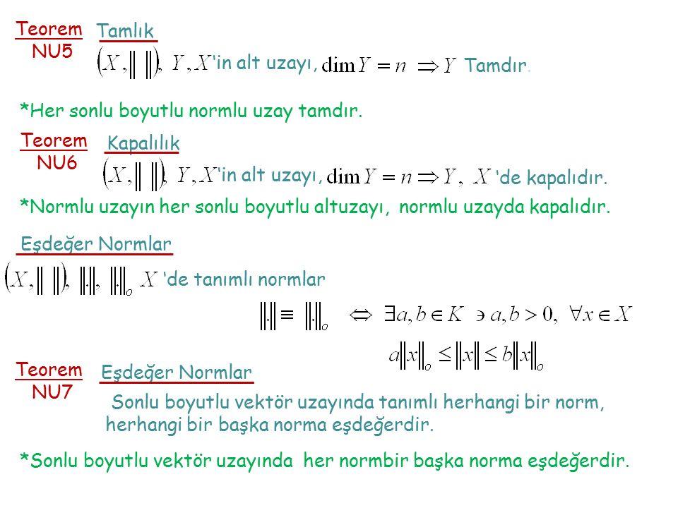 Teorem NU5 Tamlık 'in alt uzayı, Tamdır. *Her sonlu boyutlu normlu uzay tamdır.