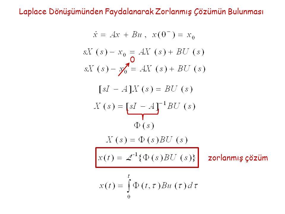 Laplace Dönüşümünden Faydalanarak Zorlanmış Çözümün Bulunması 0 zorlanmış çözüm