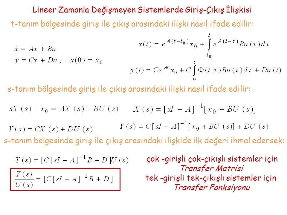 Lineer Zamanla Değişmeyen Sistemlerde Giriş-Çıkış İlişkisi t-tanım bölgesinde giriş ile çıkış arasındaki ilişki nasıl ifade edilir: s-tanım bölgesinde giriş ile çıkış arasındaki ilişki nasıl ifade edilir: s-tanım bölgesinde giriş ile çıkış arasındaki ilişkide ilk değeri ihmal edersek: çok -girişli çok-çıkışlı sistemler için Transfer Matrisi tek -girişli tek-çıkışlı sistemler için Transfer Fonksiyonu