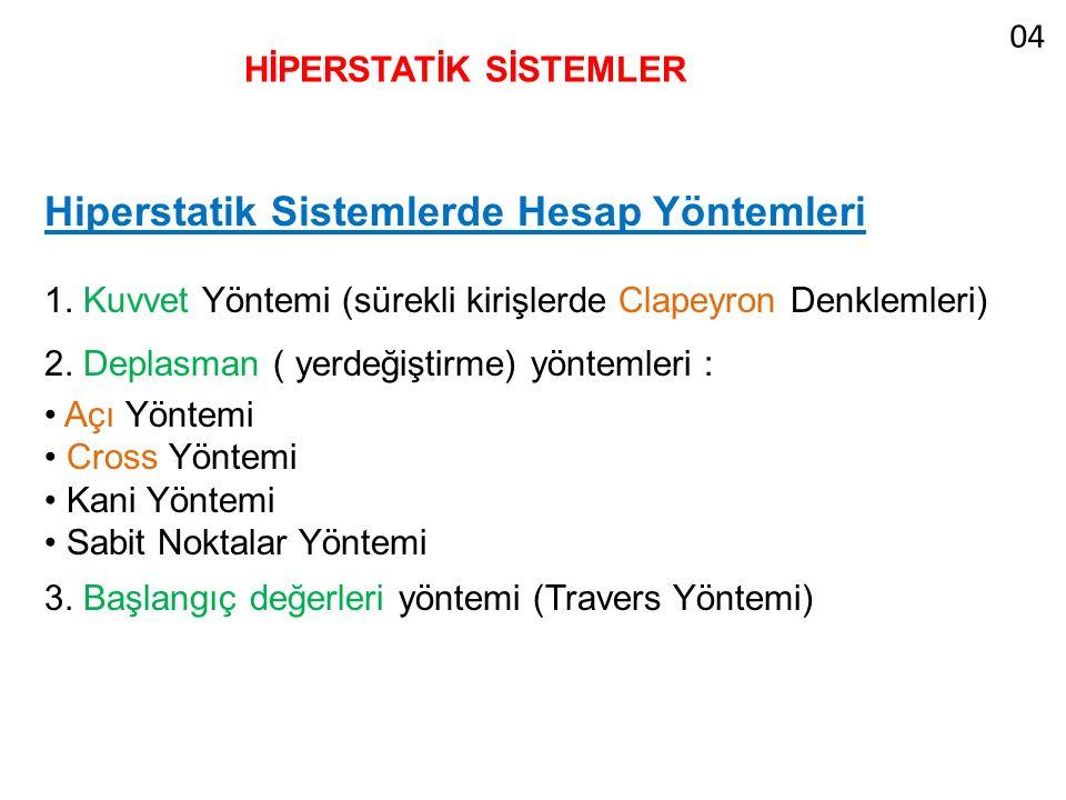 HİPERSTATİK SİSTEMLER Hiperstatik Sistemlerde Hesap Yöntemleri 1.