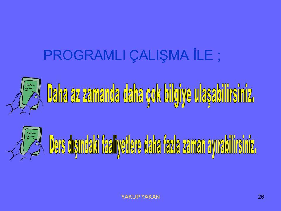 YAKUP YAKAN25 6. Hazırlanan program zorunluluktan değil bir amaç için isteyerek uygulanmalıdır. 7. Programın içeriği öncelikle konu tekrarına çoğunluk