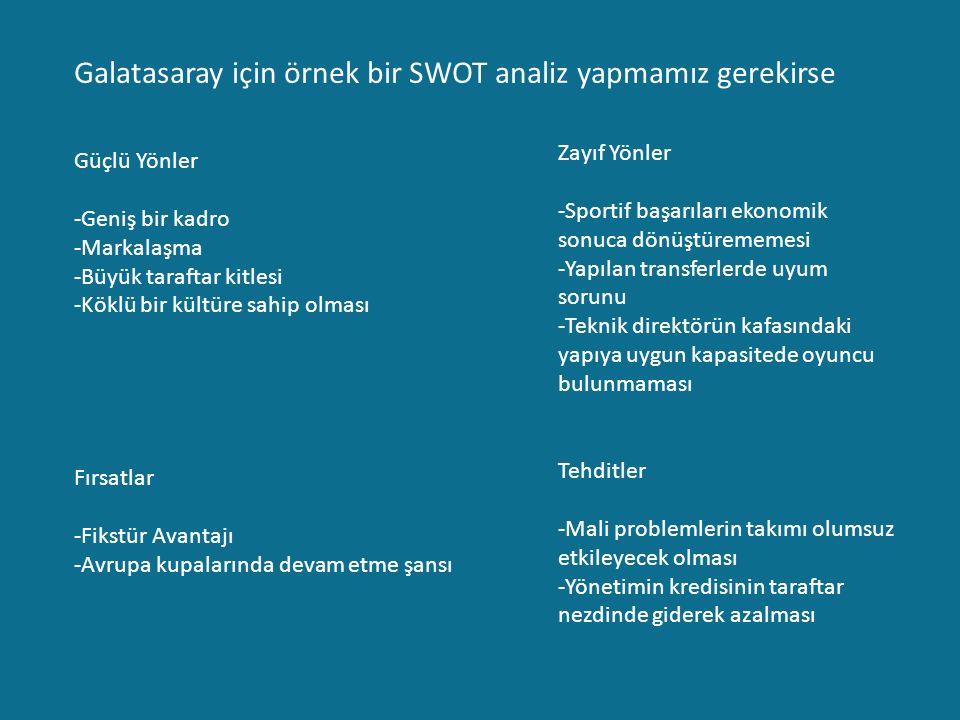 Galatasaray için örnek bir SWOT analiz yapmamız gerekirse Güçlü Yönler -Geniş bir kadro -Markalaşma -Büyük taraftar kitlesi -Köklü bir kültüre sahip o