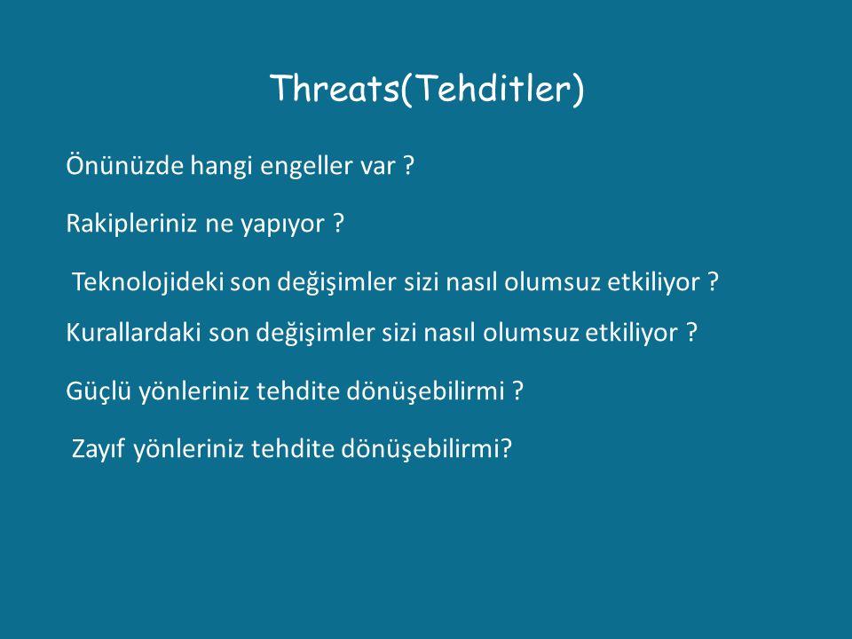 Threats(Tehditler) Önünüzde hangi engeller var ? Rakipleriniz ne yapıyor ? Teknolojideki son değişimler sizi nasıl olumsuz etkiliyor ? Kurallardaki so