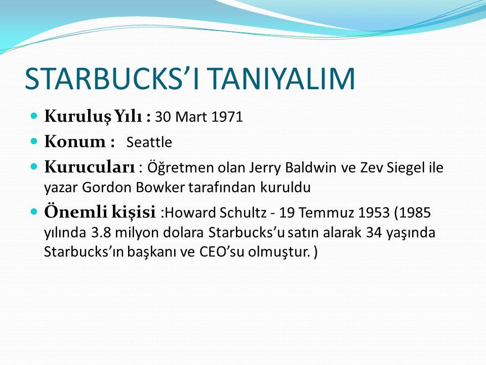 STARBUCKS'I TANIYALIM Kuruluş Yılı : 30 Mart 1971 Konum : Seattle Kurucuları : Öğretmen olan Jerry Baldwin ve Zev Siegel ile yazar Gordon Bowker tarafından kuruldu Önemli kişisi : Howard Schultz - 19 Temmuz 1953 (1985 yılında 3.8 milyon dolara Starbucks'u satın alarak 34 yaşında Starbucks'ın başkanı ve CEO'su olmuştur.