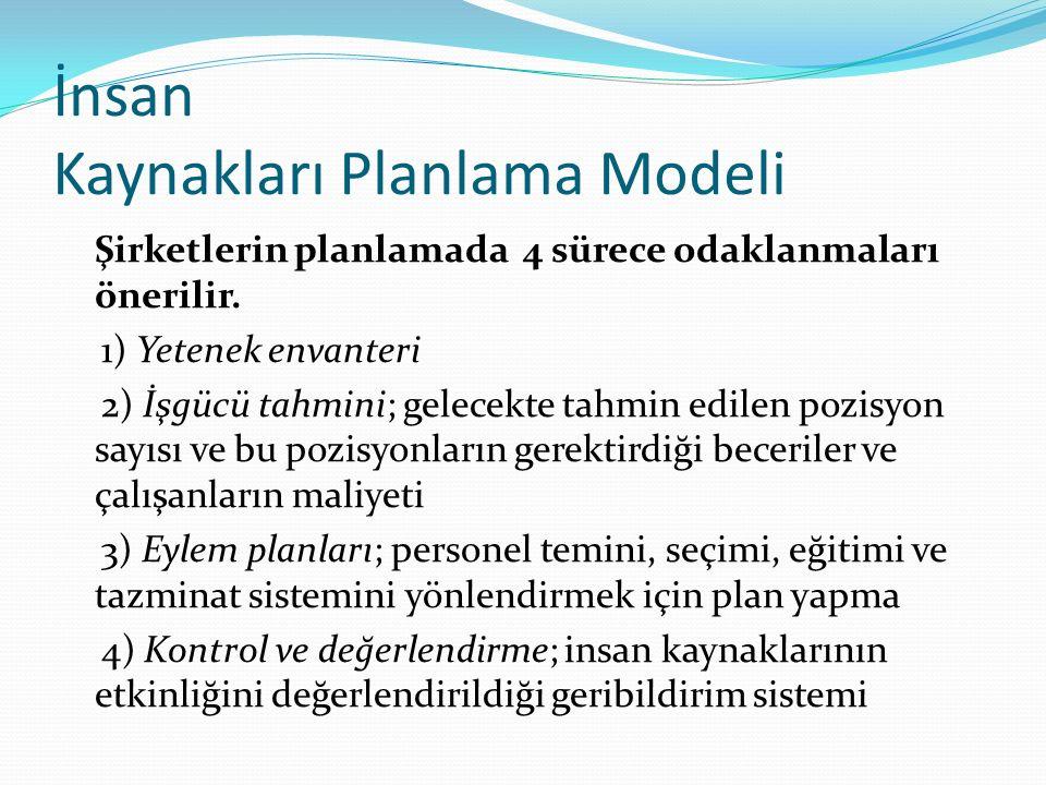 İnsan Kaynakları Planlama Modeli Şirketlerin planlamada 4 sürece odaklanmaları önerilir.
