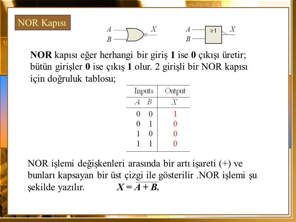 NOR kapısı eğer herhangi bir giriş 1 ise 0 çıkışı üretir; bütün girişler 0 ise çıkış 1 olur. 2 girişli bir NOR kapısı için doğruluk tablosu; NOR Kapıs