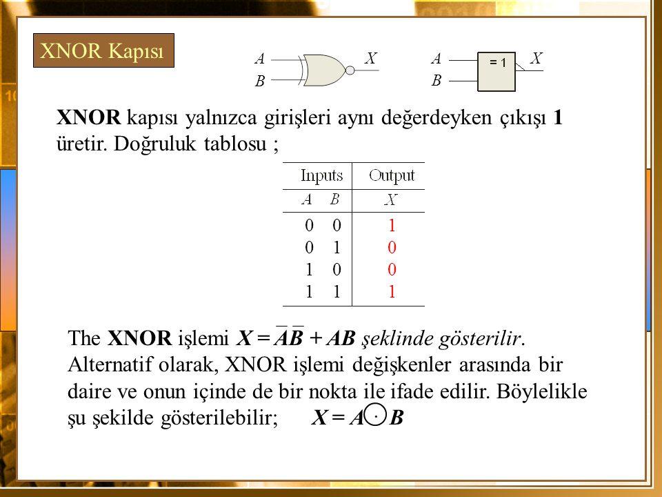 XNOR kapısı yalnızca girişleri aynı değerdeyken çıkışı 1 üretir. Doğruluk tablosu ; XNOR Kapısı 0 0 1 1 0 1 1 0 0 1 A B XA B X The XNOR işlemi X = AB