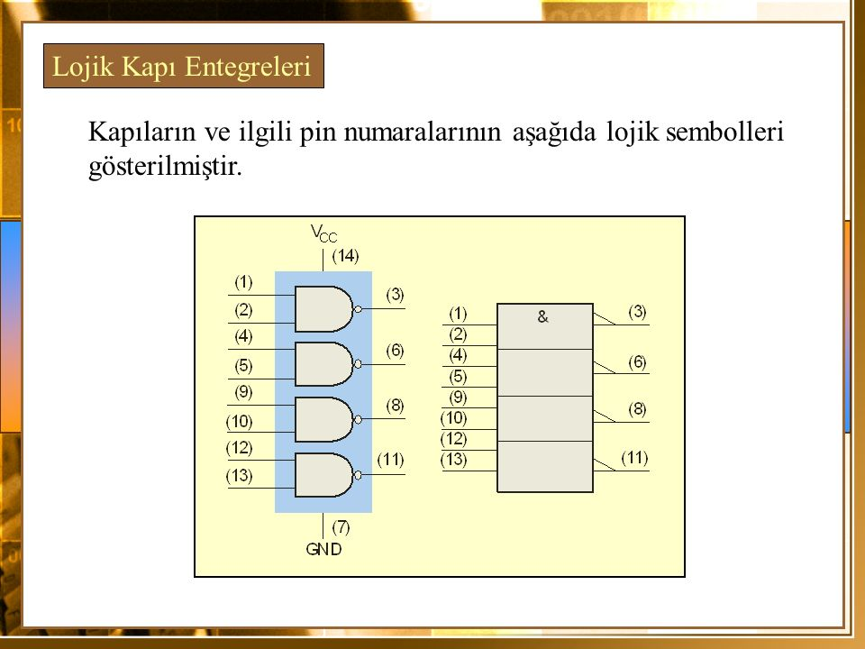 Kapıların ve ilgili pin numaralarının aşağıda lojik sembolleri gösterilmiştir. Lojik Kapı Entegreleri
