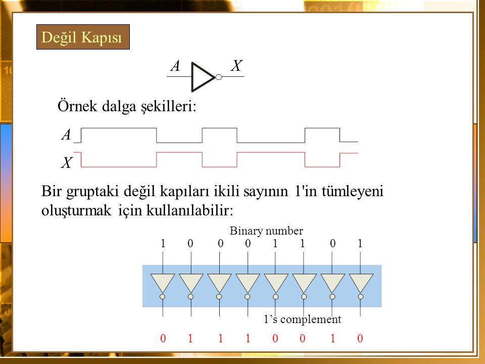 Değil Kapısı Örnek dalga şekilleri: A X AX Bir gruptaki değil kapıları ikili sayının 1'in tümleyeni oluşturmak için kullanılabilir: Binary number 1's