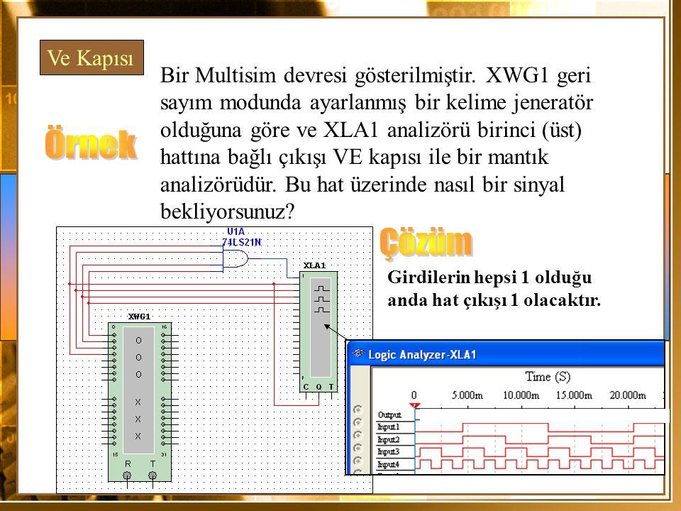Ve Kapısı Bir Multisim devresi gösterilmiştir. XWG1 geri sayım modunda ayarlanmış bir kelime jeneratör olduğuna göre ve XLA1 analizörü birinci (üst) h