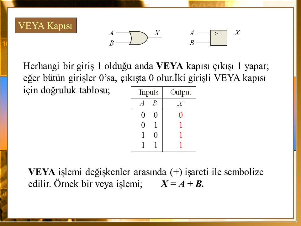 Herhangi bir giriş 1 olduğu anda VEYA kapısı çıkışı 1 yapar; eğer bütün girişler 0'sa, çıkışta 0 olur.İki girişli VEYA kapısı için doğruluk tablosu; V