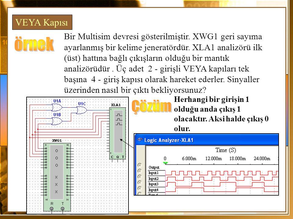 VEYA Kapısı Bir Multisim devresi gösterilmiştir. XWG1 geri sayıma ayarlanmış bir kelime jeneratördür. XLA1 analizörü ilk (üst) hattına bağlı çıkışları