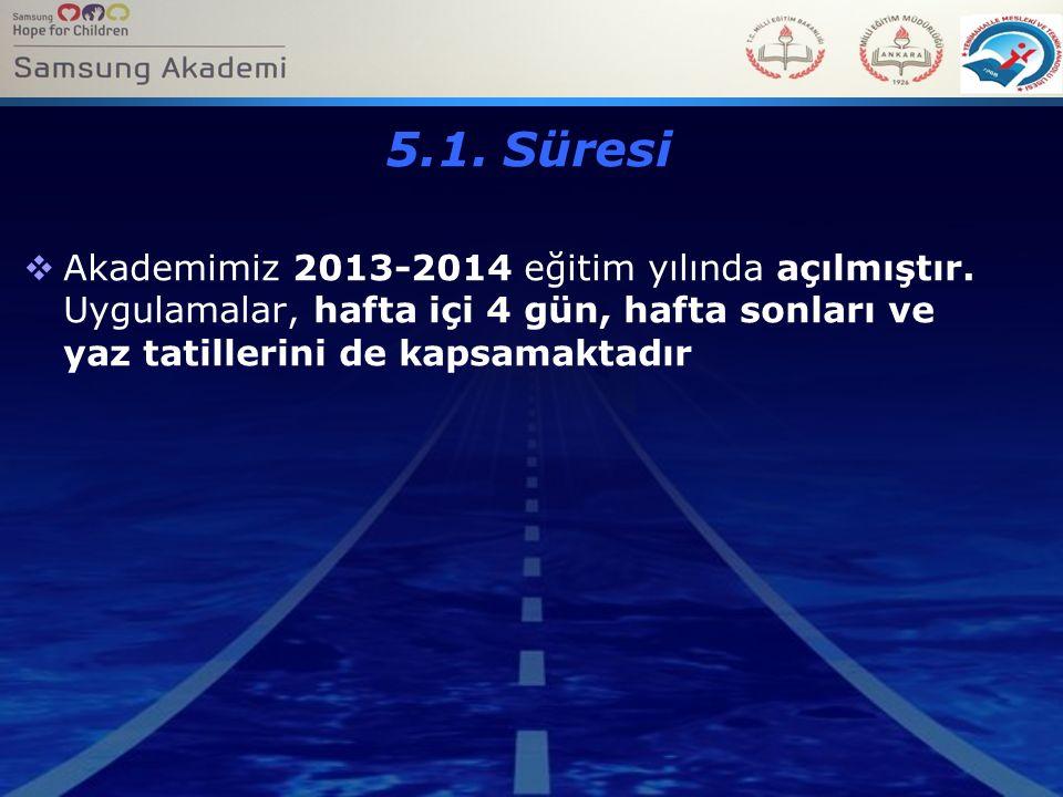  Akademimiz 2013-2014 eğitim yılında açılmıştır.