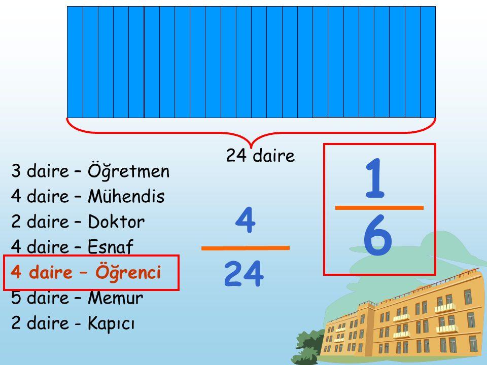24 dairelik bir apartmanda yaşayanların meslekleri veriliyor.