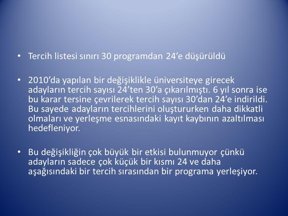 Tercih listesi sınırı 30 programdan 24'e düşürüldü 2010'da yapılan bir değişiklikle üniversiteye girecek adayların tercih sayısı 24'ten 30'a çıkarılmı