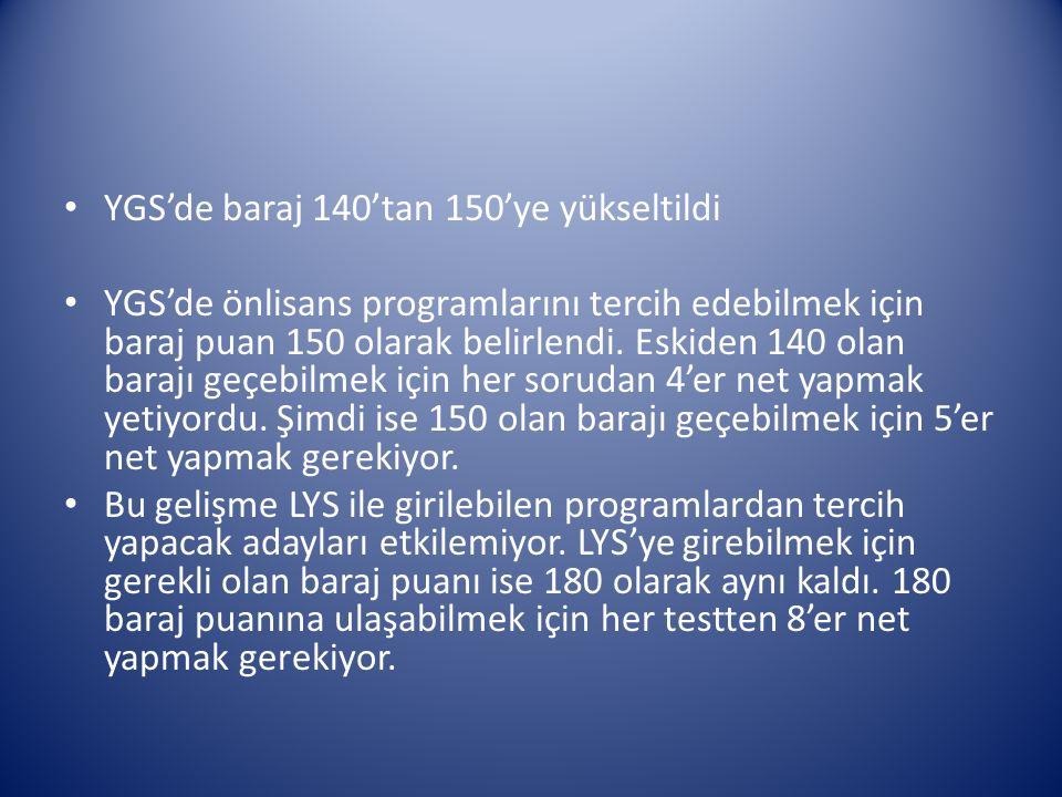 YGS'de baraj 140'tan 150'ye yükseltildi YGS'de önlisans programlarını tercih edebilmek için baraj puan 150 olarak belirlendi. Eskiden 140 olan barajı