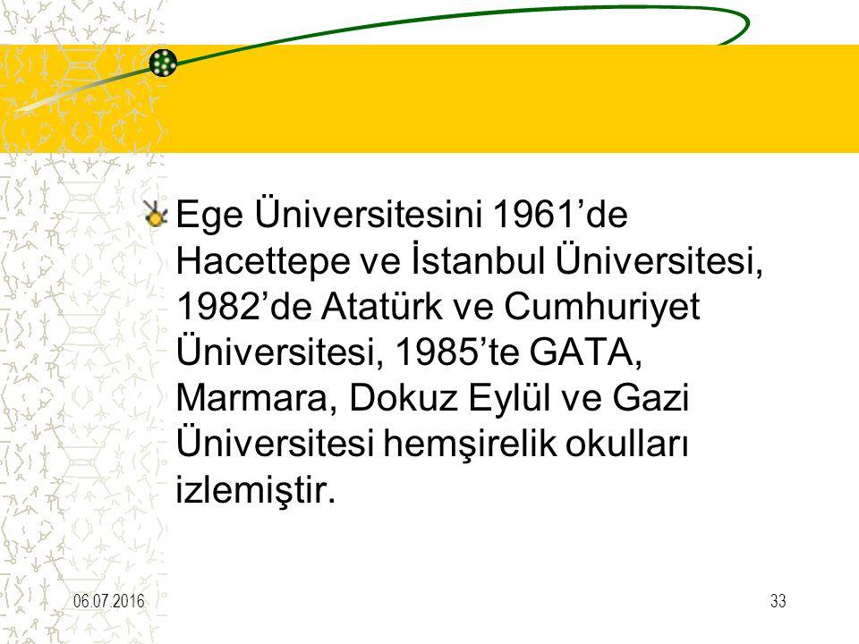 Ege Üniversitesini 1961'de Hacettepe ve İstanbul Üniversitesi, 1982'de Atatürk ve Cumhuriyet Üniversitesi, 1985'te GATA, Marmara, Dokuz Eylül ve Gazi Üniversitesi hemşirelik okulları izlemiştir.