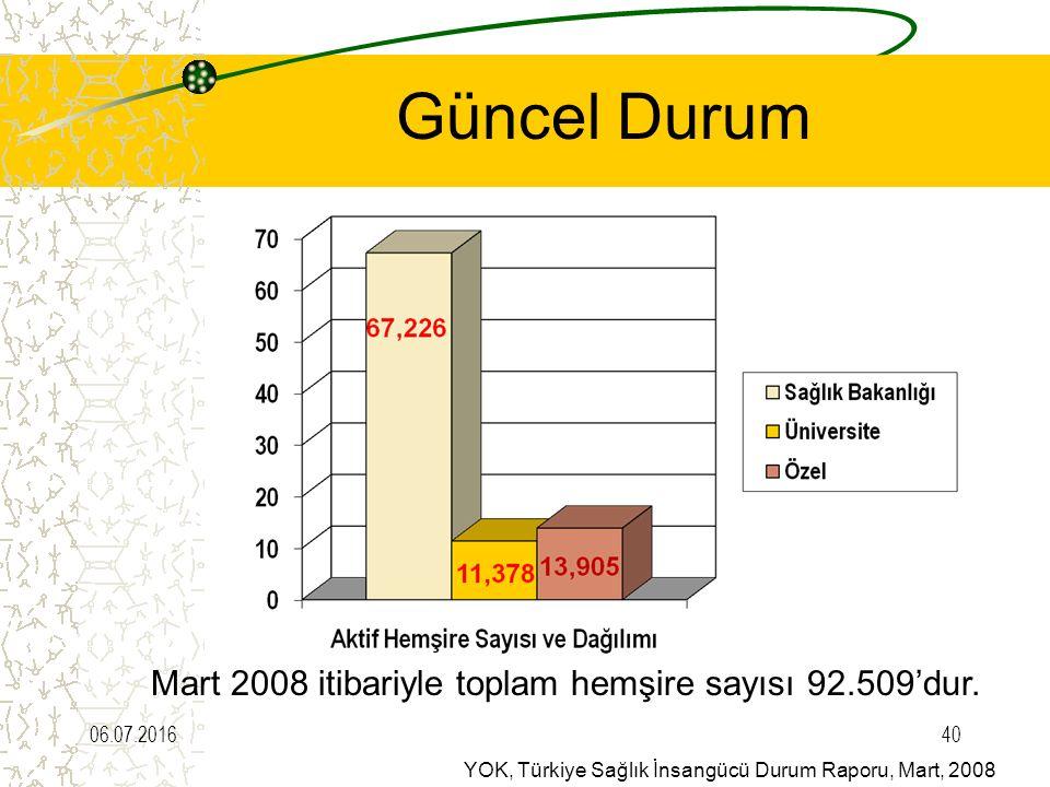 Güncel Durum Mart 2008 itibariyle toplam hemşire sayısı 92.509'dur. YOK, Türkiye Sağlık İnsangücü Durum Raporu, Mart, 2008 06.07.201640
