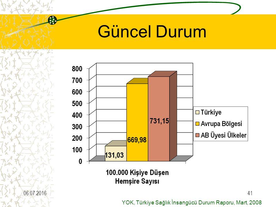 Güncel Durum YOK, Türkiye Sağlık İnsangücü Durum Raporu, Mart, 2008 06.07.201641