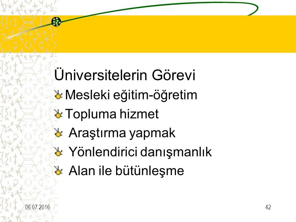 Üniversitelerin Görevi Mesleki eğitim-öğretim Topluma hizmet Araştırma yapmak Yönlendirici danışmanlık Alan ile bütünleşme 06.07.201642