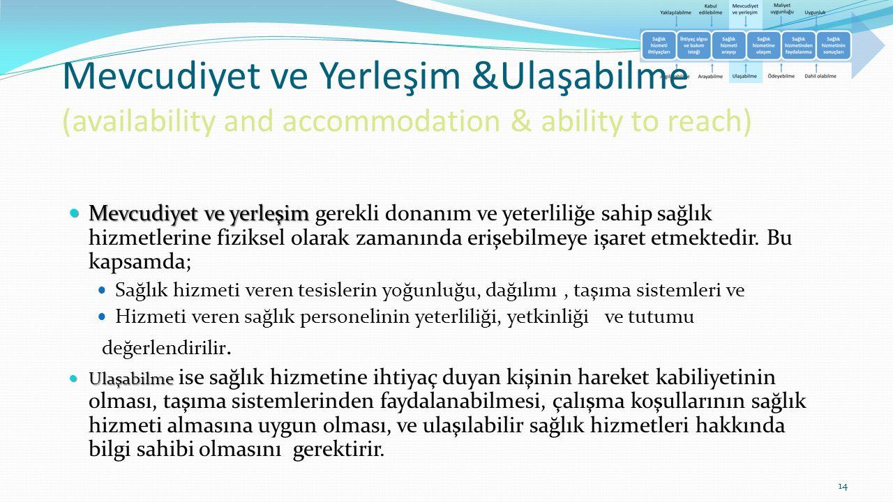 Mevcudiyet ve Yerleşim &Ulaşabilme (availability and accommodation & ability to reach) Mevcudiyet ve yerleşim Mevcudiyet ve yerleşim gerekli donanım v