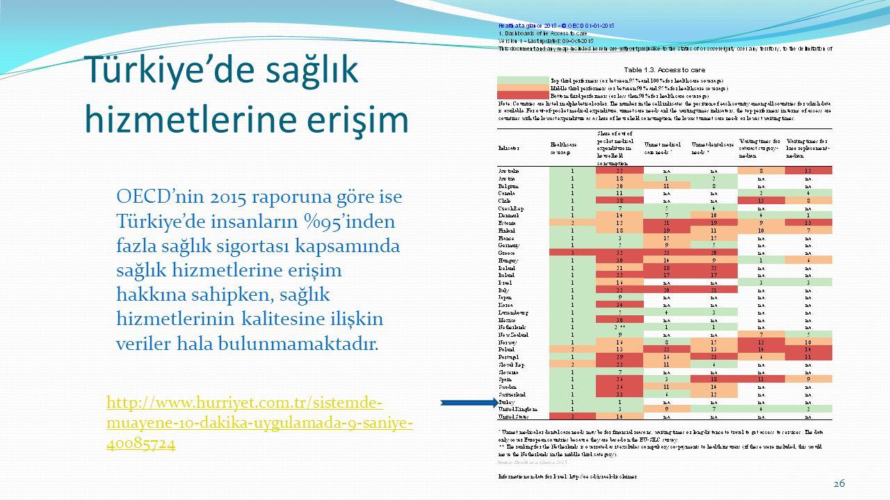 Türkiye'de sağlık hizmetlerine erişim OECD'nin 2015 raporuna göre ise Türkiye'de insanların %95'inden fazla sağlık sigortası kapsamında sağlık hizmetl