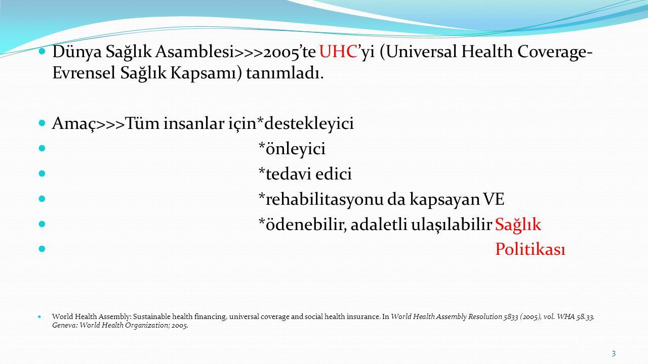 Dünya Sağlık Asamblesi>>>2005'te UHC'yi (Universal Health Coverage- Evrensel Sağlık Kapsamı) tanımladı. Amaç>>>Tüm insanlar için*destekleyici *önleyic
