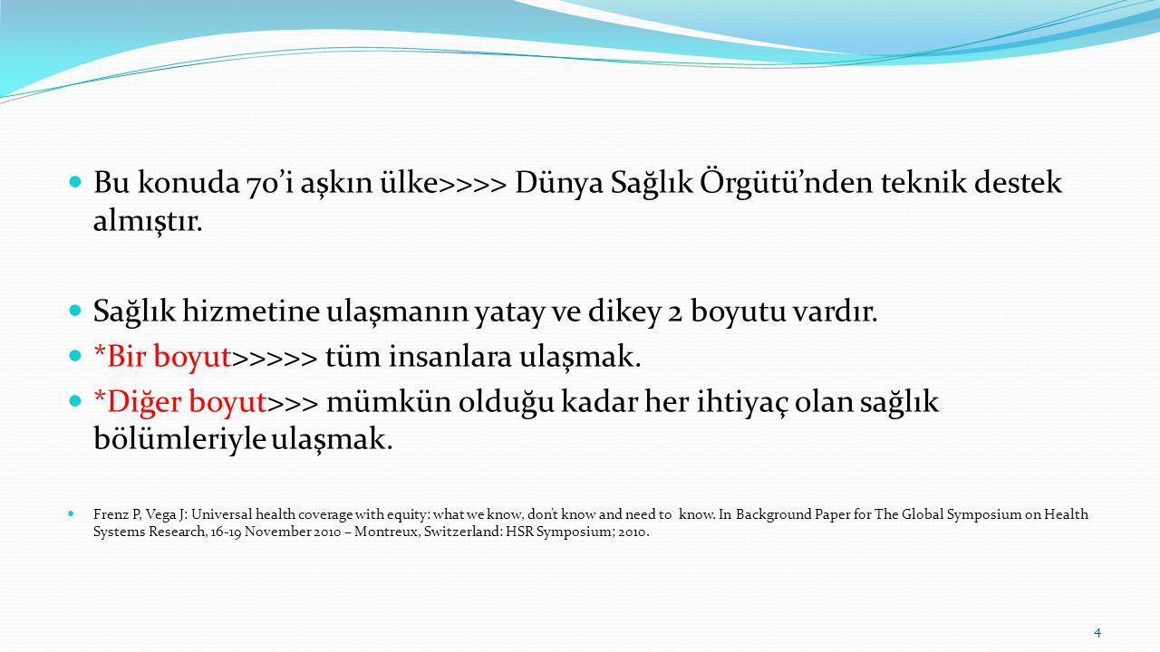 Türkiye'de sağlık hizmetlerine erişim Raporun nihai sonucu Sağlık hizmetlerine ilişkin nicel değerlerin iyileştirilebilmesi uğruna niteliğine yönelik çalışmaların feda edildiğidir.