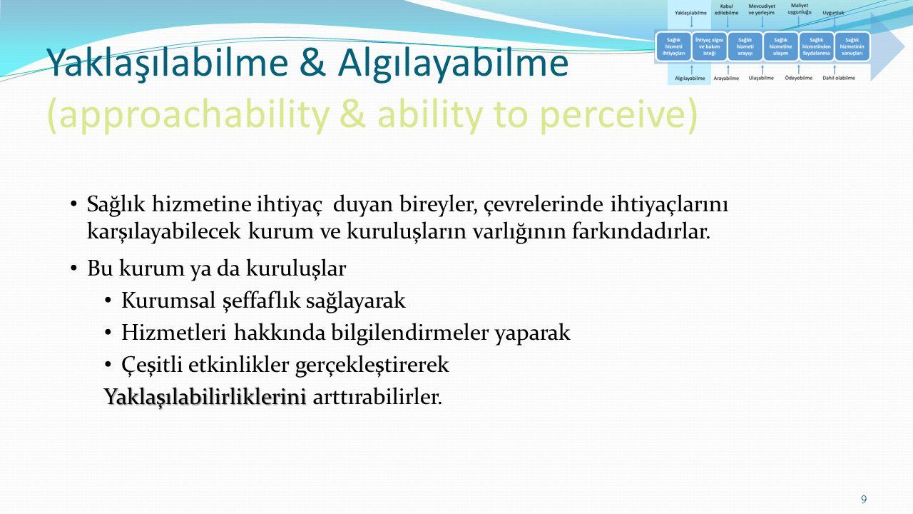 Yaklaşılabilme & Algılayabilme (approachability & ability to perceive) Sağlık hizmetine ihtiyaç duyan bireyler, çevrelerinde ihtiyaçlarını karşılayabi