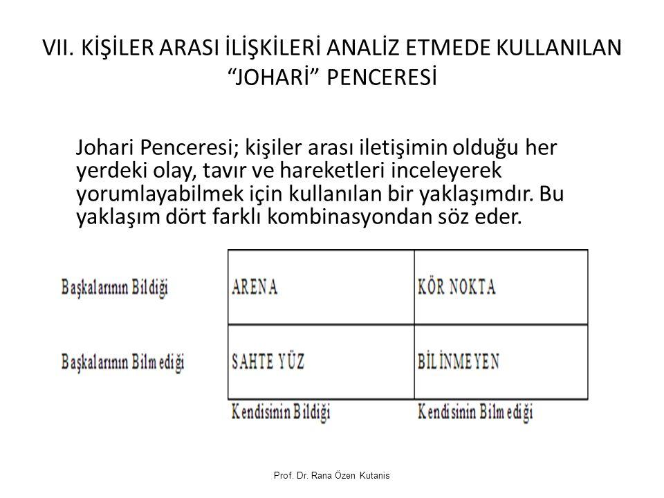 Prof. Dr. Rana Özen Kutanis VII.