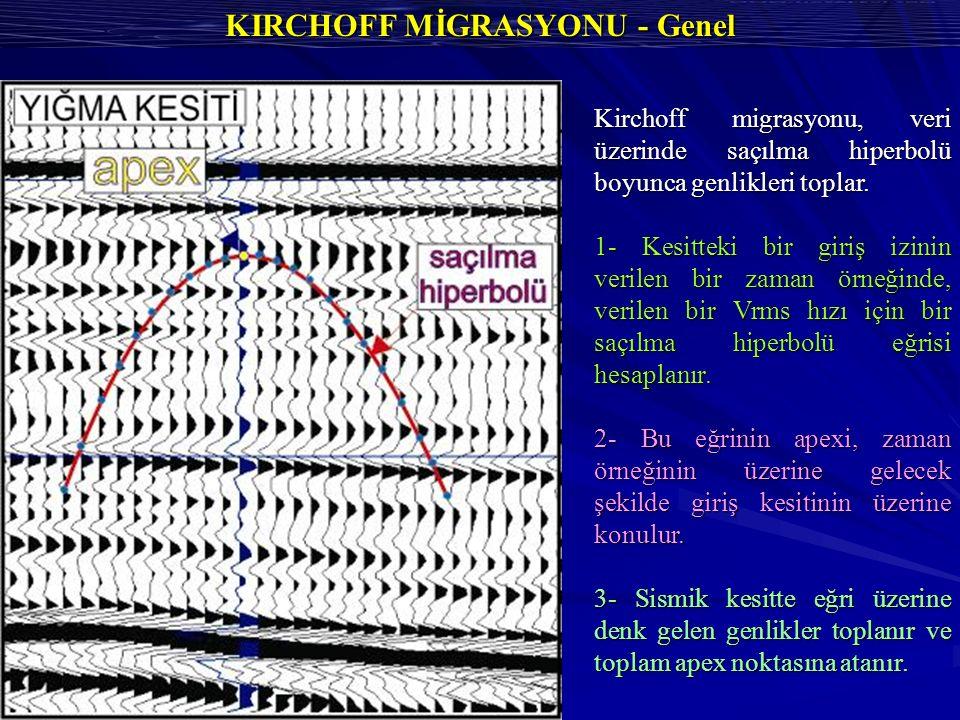 Kirchoff migrasyonu, veri üzerinde saçılma hiperbolü boyunca genlikleri toplar.