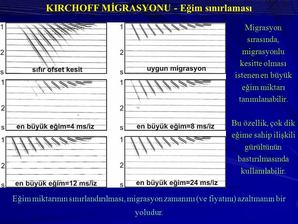 KIRCHOFF MİGRASYONU - KIRCHOFF MİGRASYONU - Eğim sınırlaması Migrasyon sırasında, migrasyonlu kesitte olması istenen en büyük eğim miktarı tanımlanabilir.