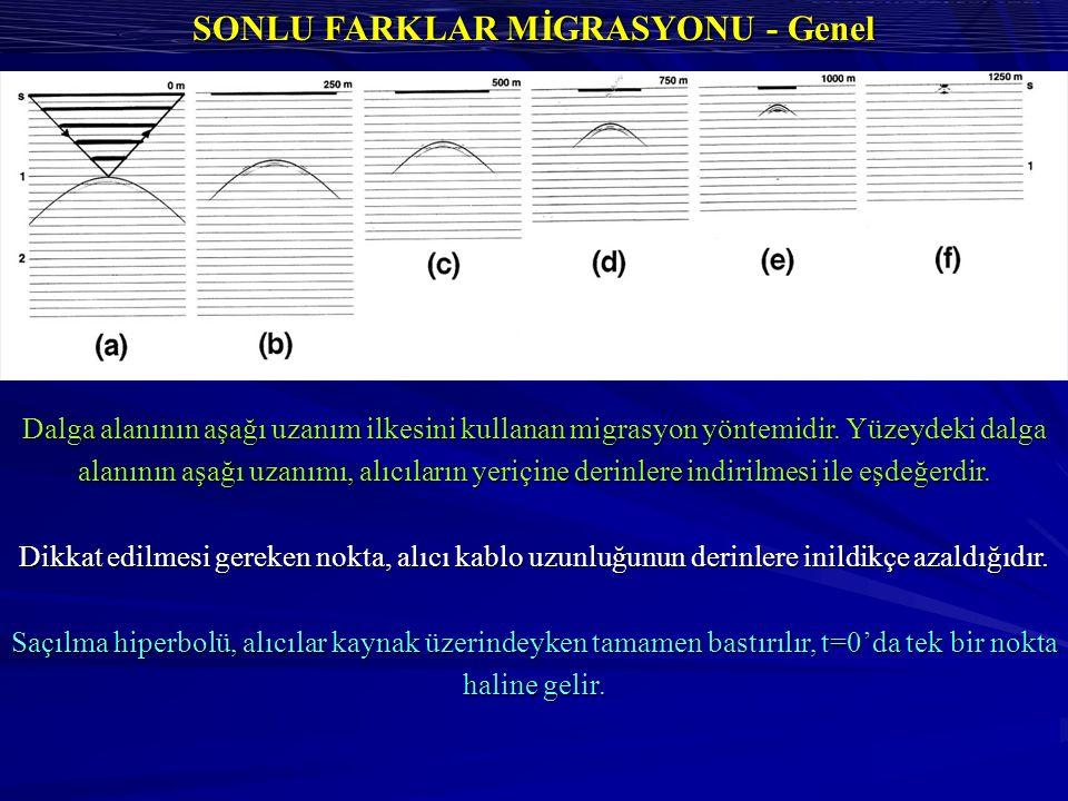 SONLU FARKLAR MİGRASYONU - Genel Dalga alanının aşağı uzanım ilkesini kullanan migrasyon yöntemidir.
