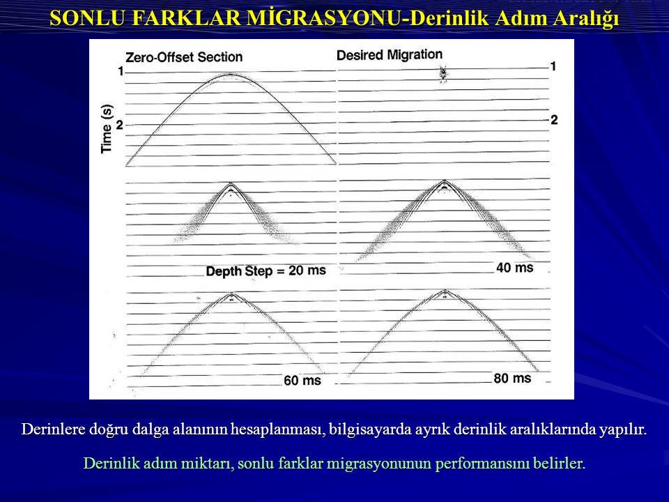 SONLU FARKLAR MİGRASYONU-Derinlik Adım Aralığı Derinlere doğru dalga alanının hesaplanması, bilgisayarda ayrık derinlik aralıklarında yapılır.