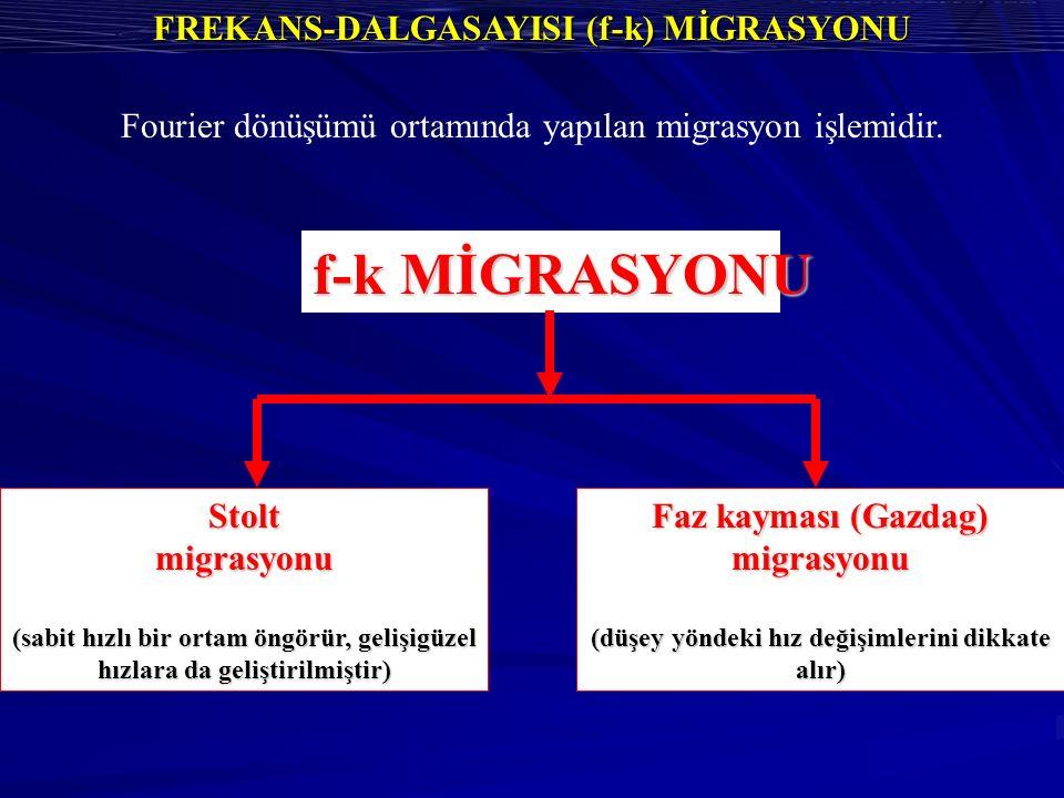 FREKANS-DALGASAYISI (f-k) MİGRASYONU Faz kayması (Gazdag) migrasyonu (düşey yöndeki hız değişimlerini dikkate alır) Stoltmigrasyonu (sabit hızlı bir ortam öngörür, gelişigüzel hızlara da geliştirilmiştir) Fourier dönüşümü ortamında yapılan migrasyon işlemidir.