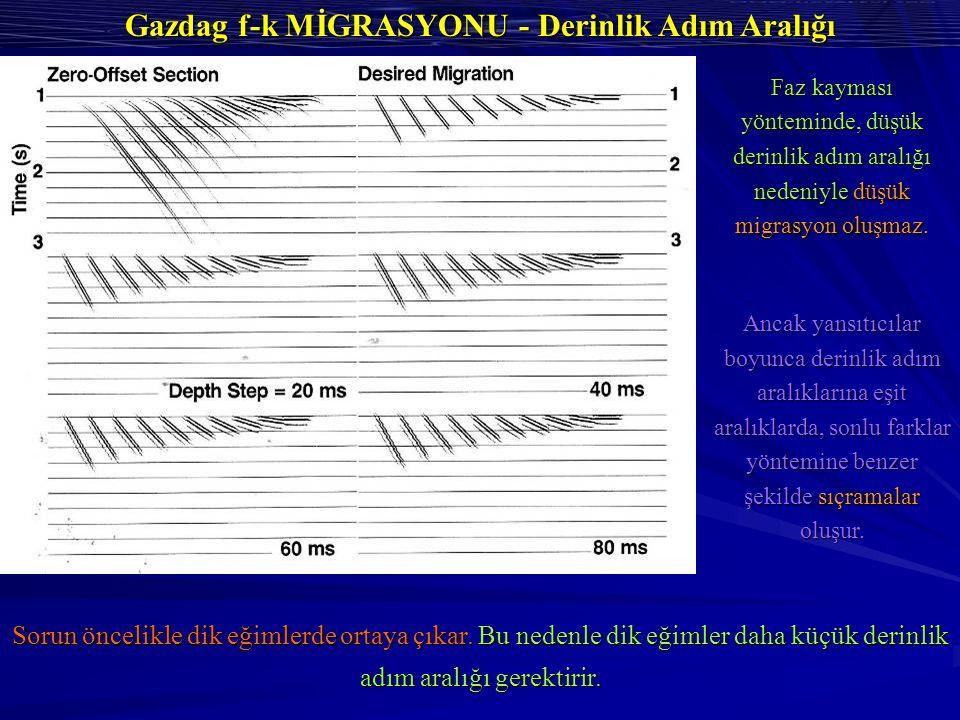 Faz kayması yönteminde, düşük derinlik adım aralığı nedeniyle düşük migrasyon oluşmaz.