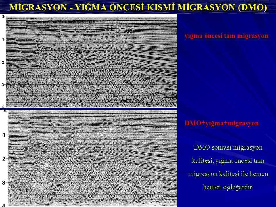 MİGRASYON - YIĞMA ÖNCESİ KISMİ MİGRASYON (DMO) DMO+yığma+migrasyon yığma öncesi tam migrasyon DMO sonrası migrasyon kalitesi, yığma öncesi tam migrasyon kalitesi ile hemen hemen eşdeğerdir.