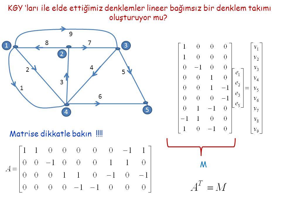 KGY 'ları ile elde ettiğimiz denklemler lineer bağımsız bir denklem takımı oluşturuyor mu? 1 2 3 4 5 6 78 9 1 2 3 4 5 Matrise dikkatle bakın !!!! M