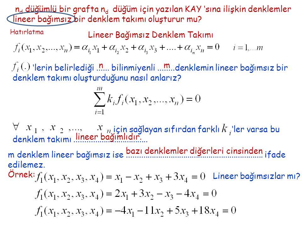 Hatırlatma Lineer Bağımsız Denklem Takımı 'lerin belirlediği...... bilinmiyenli........denklemin lineer bağımsız bir denklem takımı oluşturduğunu nası