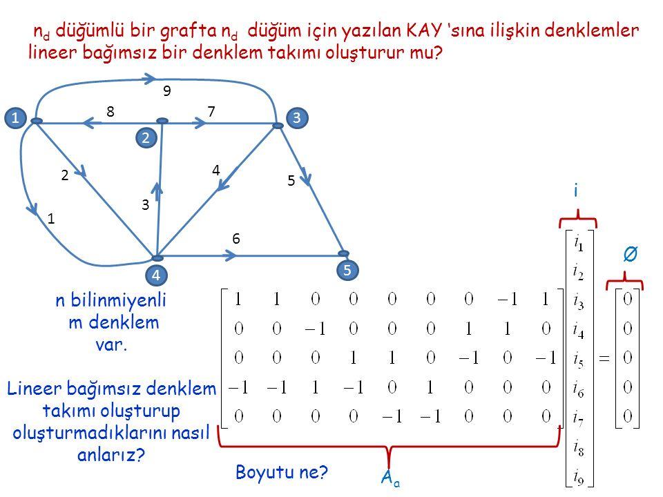 n d düğümlü bir grafta n d düğüm için yazılan KAY 'sına ilişkin denklemler lineer bağımsız bir denklem takımı oluşturur mu? 1 2 3 4 5 6 78 9 1 2 3 4 5