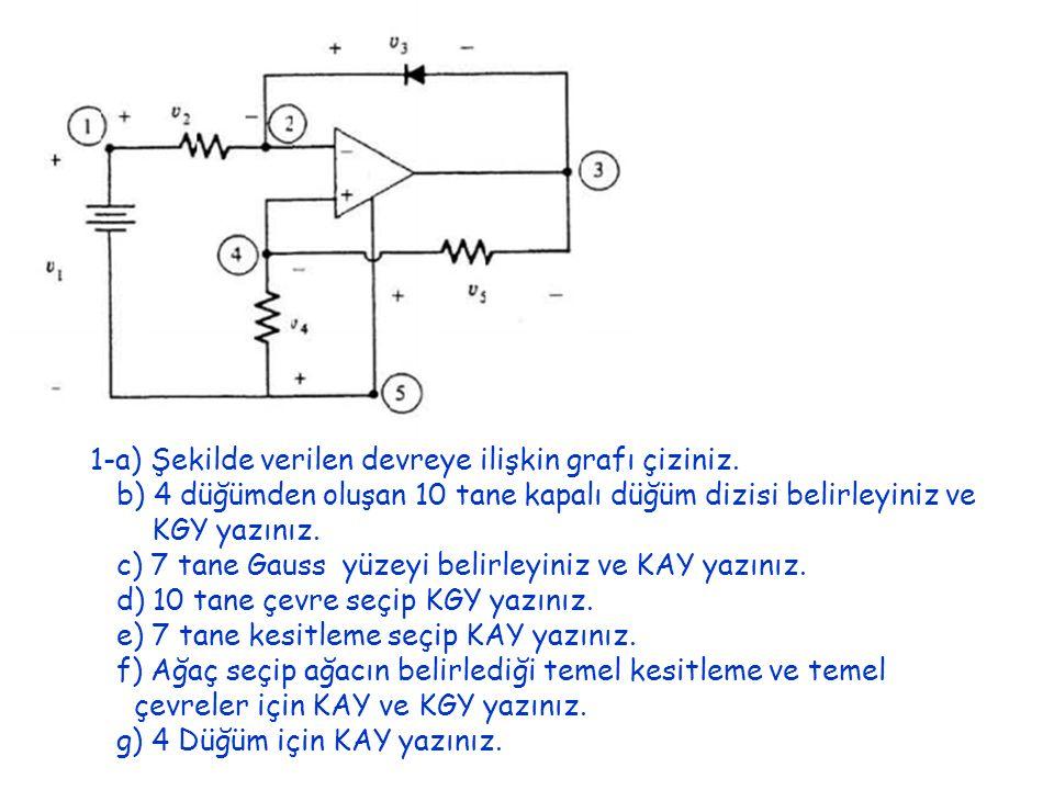Tüm toplu parametreli devrelerde, her t anında herhangi bir kesitlemeye ilişkin akımların cebirsel toplamı sıfırdır.
