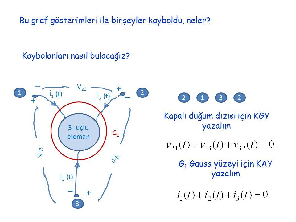 Bu graf gösterimleri ile birşeyler kayboldu, neler? Kaybolanları nasıl bulacağız? 12 3 + + + _ _ _ 3- uçlu eleman V 21 V 32 V 13 İ 1 (t) İ 2 (t) İ 3 (