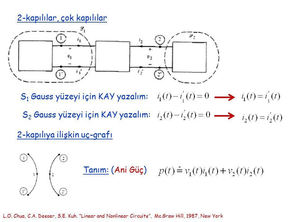 2-kapılılar, çok kapılılar S 1 Gauss yüzeyi için KAY yazalım: S 2 Gauss yüzeyi için KAY yazalım: 2-kapılıya ilişkin uç-grafı Tanım: (Ani Güç) L.O. Chu