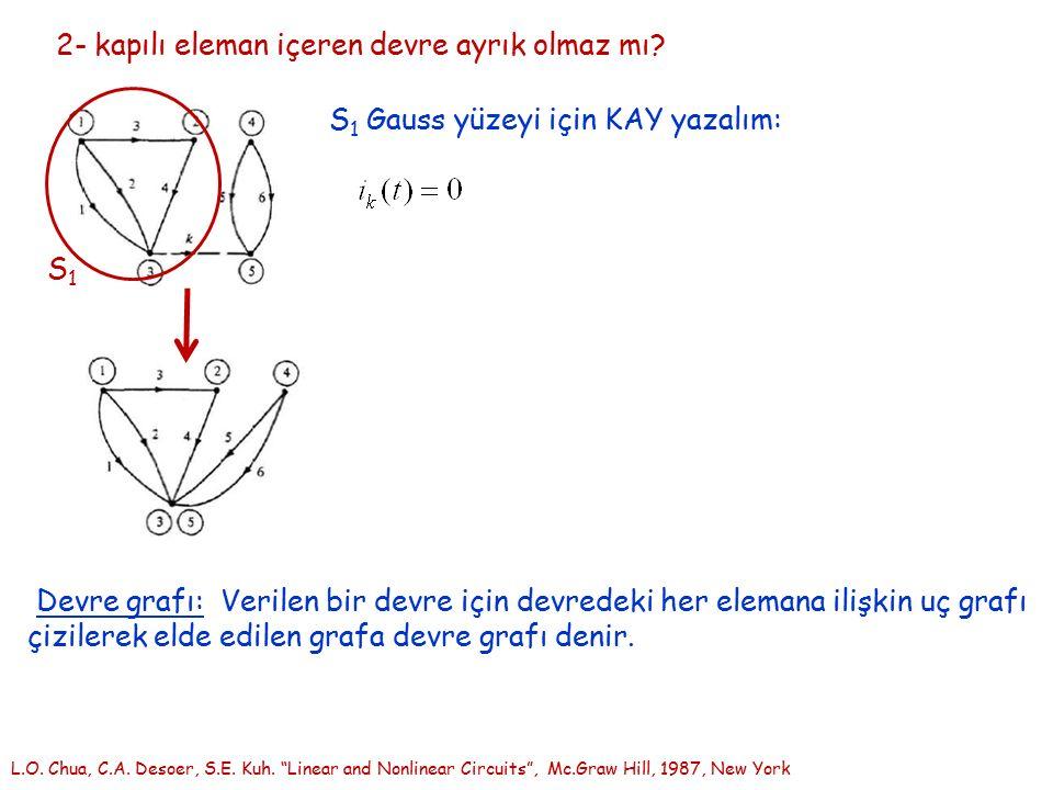 2- kapılı eleman içeren devre ayrık olmaz mı? S 1 Gauss yüzeyi için KAY yazalım: S1S1 Devre grafı: Verilen bir devre için devredeki her elemana ilişki