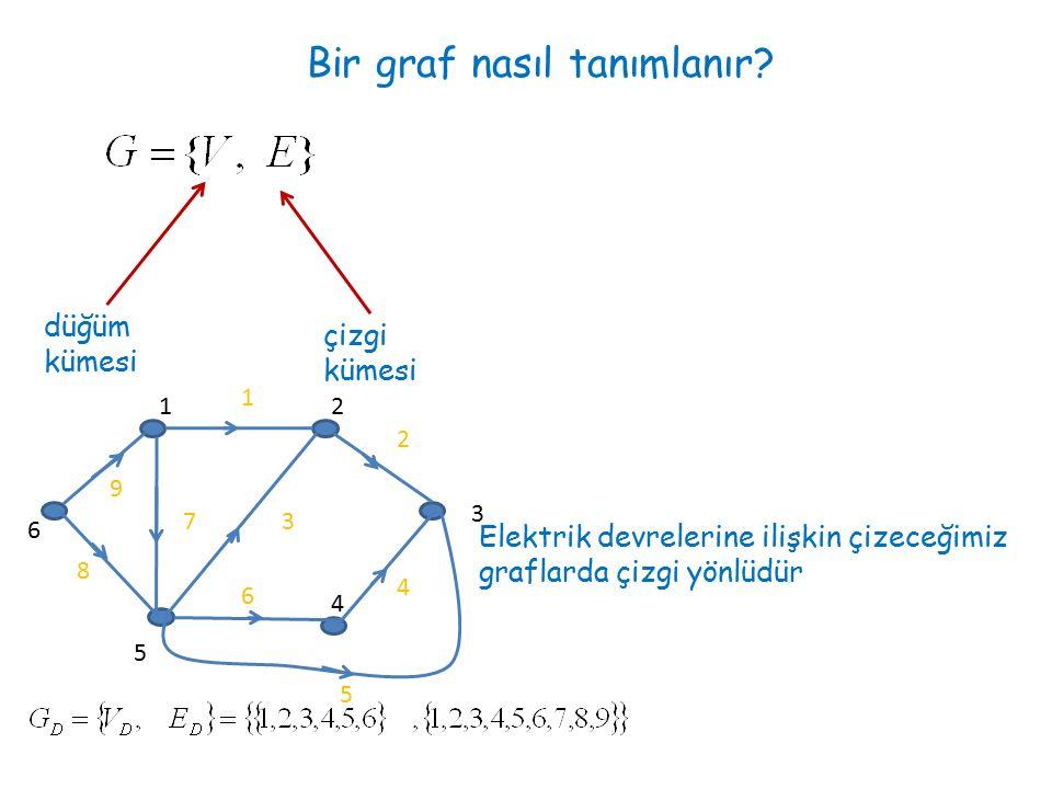 Bir graf nasıl tanımlanır? düğüm kümesi çizgi kümesi 12 3 4 5 6 1 2 3 4 5 6 7 8 9 Elektrik devrelerine ilişkin çizeceğimiz graflarda çizgi yönlüdür