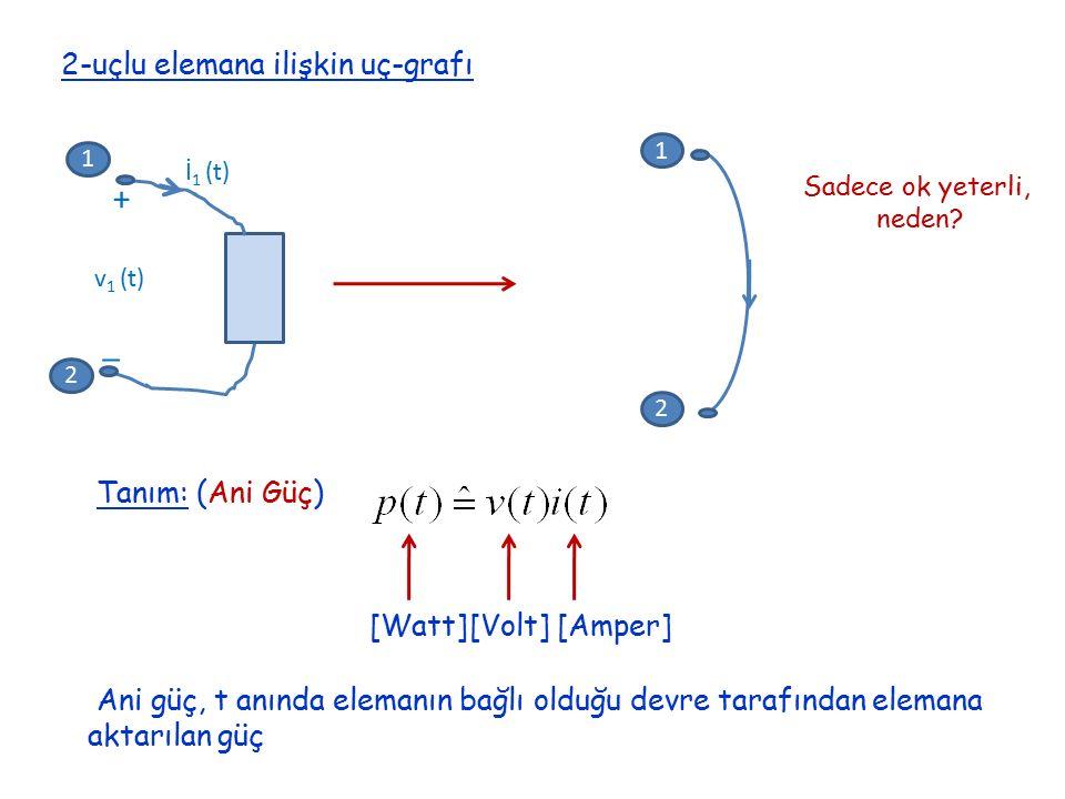 2-uçlu elemana ilişkin uç-grafı İ 1 (t) + _ v 1 (t) 1 2 1 2 Sadece ok yeterli, neden? Tanım: (Ani Güç) [Amper] [Volt] [Watt] Ani güç, t anında elemanı