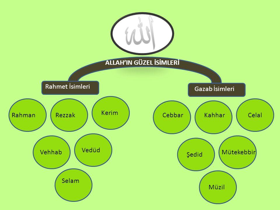 ALLAH'IN GÜZEL İSİMLERİ Rahmet İsimleri Gazab İsimleri Rahman Selam Rezzak Kerim Vehhab Vedüd Müzil CebbarKahharCelal Şedid Mütekebbir