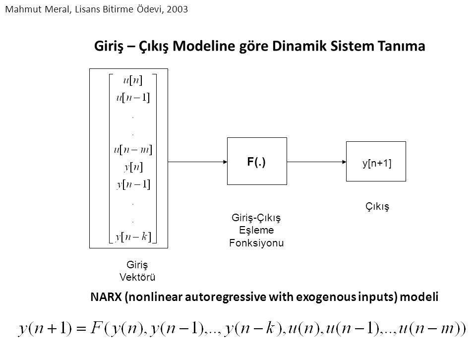 F(.) y[n+1] Giriş Vektörü Giriş-Çıkış Eşleme Fonksiyonu Çıkış Mahmut Meral, Lisans Bitirme Ödevi, 2003 Giriş – Çıkış Modeline göre Dinamik Sistem Tanıma NARX (nonlinear autoregressive with exogenous inputs) modeli