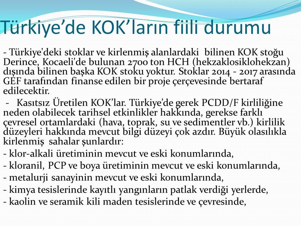 Türkiye'de KOK'ların fiili durumu - Türkiye deki stoklar ve kirlenmiş alanlardaki bilinen KOK stoğu Derince, Kocaeli de bulunan 2700 ton HCH (hekzaklosiklohekzan) dışında bilinen başka KOK stoku yoktur.
