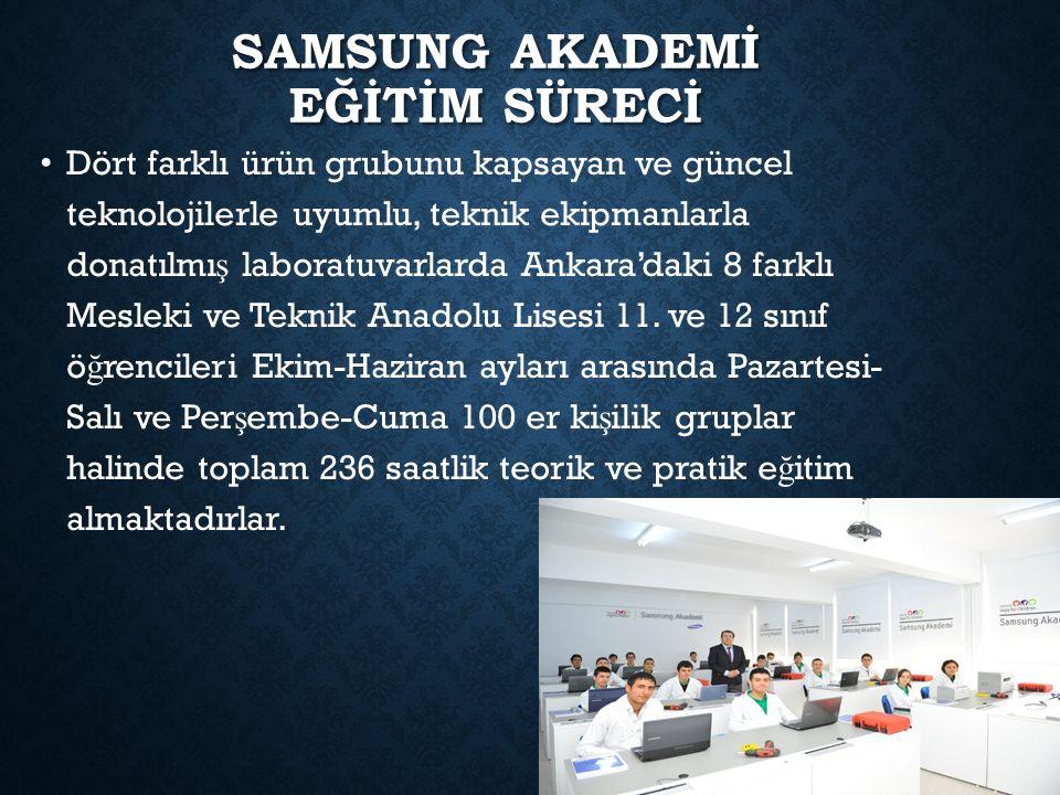 SAMSUNG AKADEMİ EĞİTİM SÜRECİ Dört farklı ürün grubunu kapsayan ve güncel teknolojilerle uyumlu, teknik ekipmanlarla donatılmı ş laboratuvarlarda Ankara'daki 8 farklı Mesleki ve Teknik Anadolu Lisesi 11.
